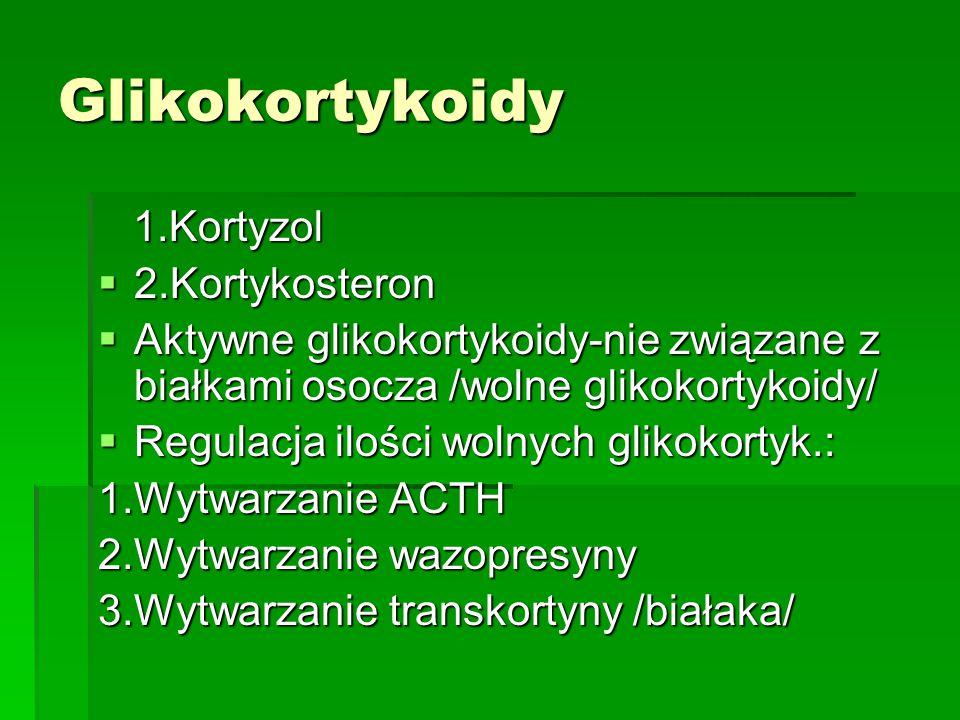 Glikokortykoidy 1.Kortyzol 1.Kortyzol  2.Kortykosteron  Aktywne glikokortykoidy-nie związane z białkami osocza /wolne glikokortykoidy/  Regulacja ilości wolnych glikokortyk.: 1.Wytwarzanie ACTH 2.Wytwarzanie wazopresyny 3.Wytwarzanie transkortyny /białaka/