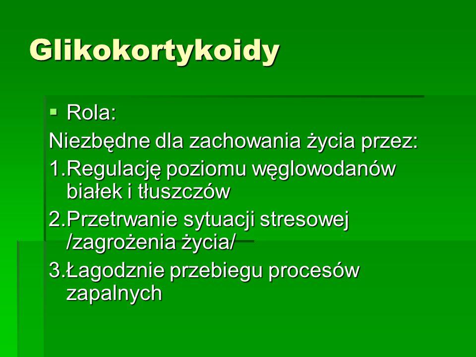 Glikokortykoidy  Rola: Niezbędne dla zachowania życia przez: 1.Regulację poziomu węglowodanów białek i tłuszczów 2.Przetrwanie sytuacji stresowej /zagrożenia życia/ 3.Łagodznie przebiegu procesów zapalnych