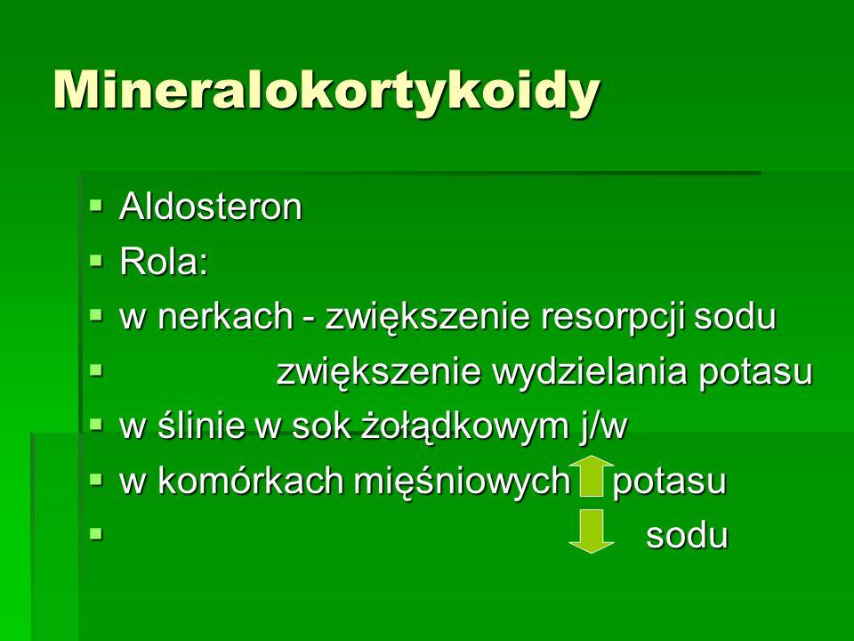 Mineralokortykoidy  Aldosteron  Rola:  w nerkach - zwiększenie resorpcji sodu  zwiększenie wydzielania potasu  w ślinie w sok żołądkowym j/w  w komórkach mięśniowych potasu  sodu