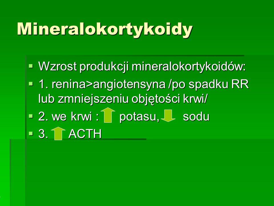 Mineralokortykoidy  Wzrost produkcji mineralokortykoidów:  1.