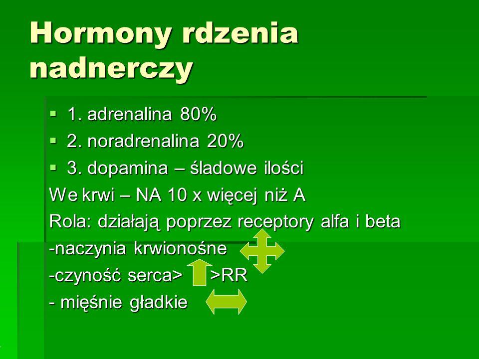 Hormony rdzenia nadnerczy  1.adrenalina 80%  2.