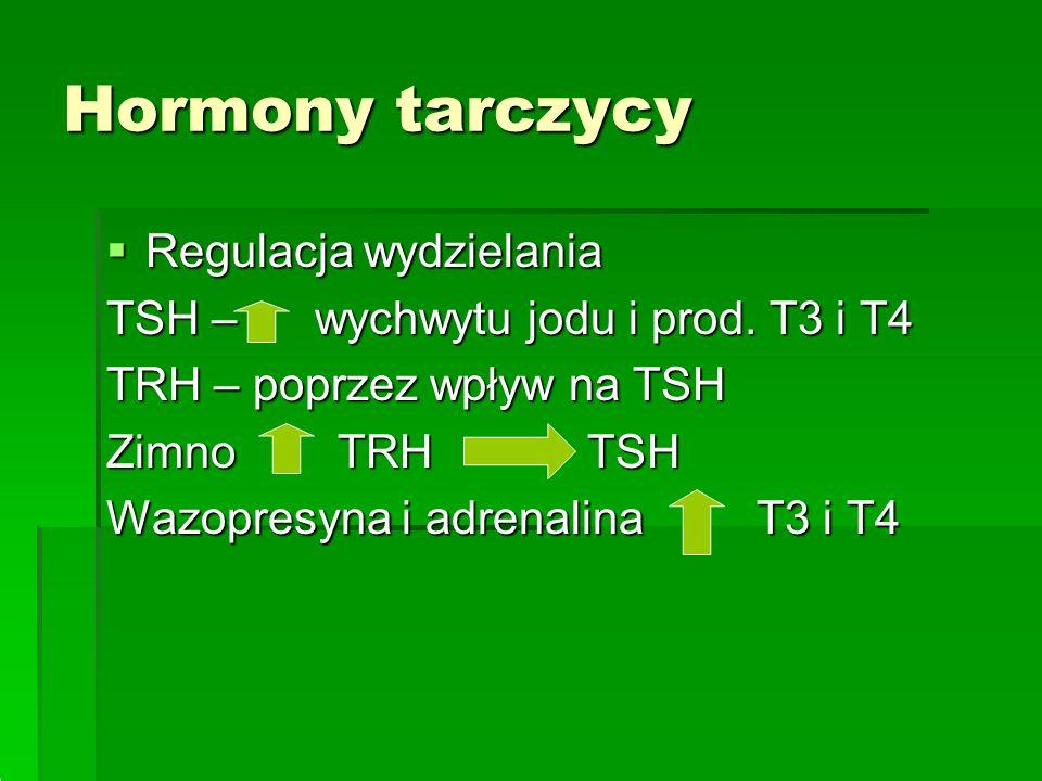 Hormony tarczycy  Hamowanie wydzielania przez tarczycę: temperatury otoczenia i krwi temperatury otoczenia i krwi poziomu T3 i T4 we krwi poziomu T3 i T4 we krwi poziomu jodu nieorganicznego o 10 x poziomu jodu nieorganicznego o 10 x Niedobór jodu nieorganicznego w pokarmach Związki egzogenne np.
