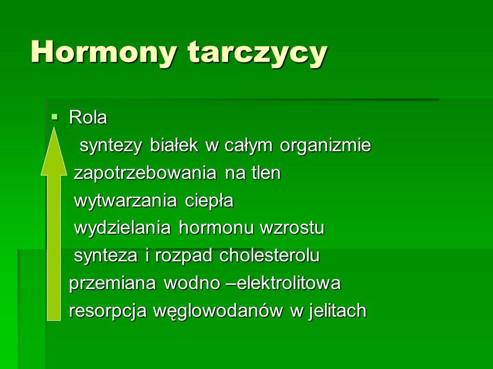 Hormony tarczycy  Kalcytonina  Hamuje resorpcję wapnia i odwapnienie kości –jest antagonistą  Parathormonu – hormon przytarczyc zwiększa stężenie jonów wapnia we krwi zwiększa stężenie jonów wapnia we krwi