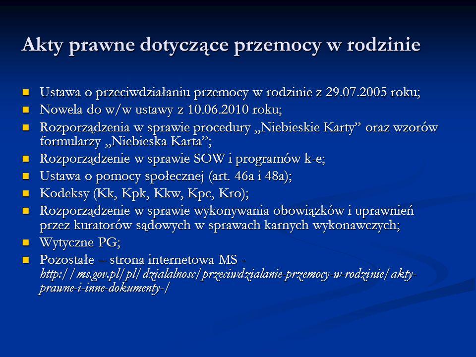 Stosunek procentowy rodzajów kar orzekanych w Sądach Rejonowych w Polsce w 2014 roku
