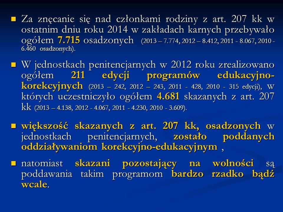 Za znęcanie się nad członkami rodziny z art. 207 kk w ostatnim dniu roku 2014 w zakładach karnych przebywało ogółem 7.715 osadzonych (2013 – 7.774, 20