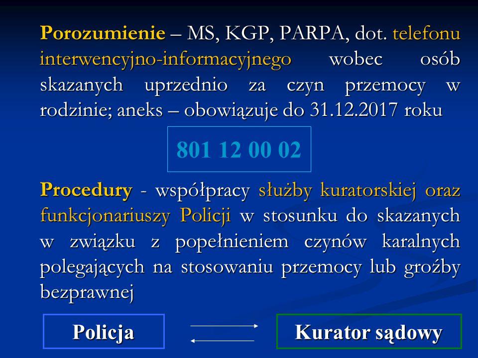 Porozumienie – MS, KGP, PARPA, dot. telefonu interwencyjno-informacyjnego wobec osób skazanych uprzednio za czyn przemocy w rodzinie; aneks – obowiązu