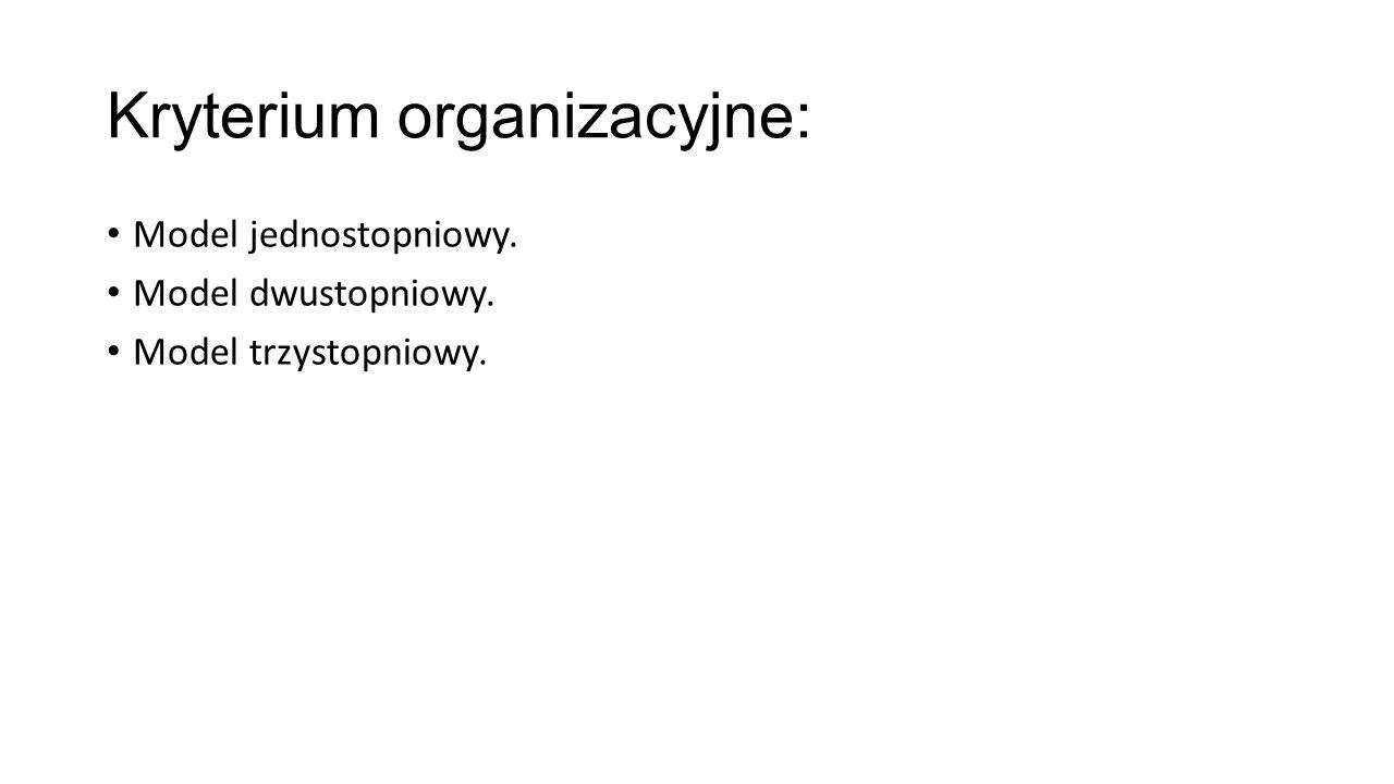Kryterium organizacyjne: Model jednostopniowy. Model dwustopniowy. Model trzystopniowy.