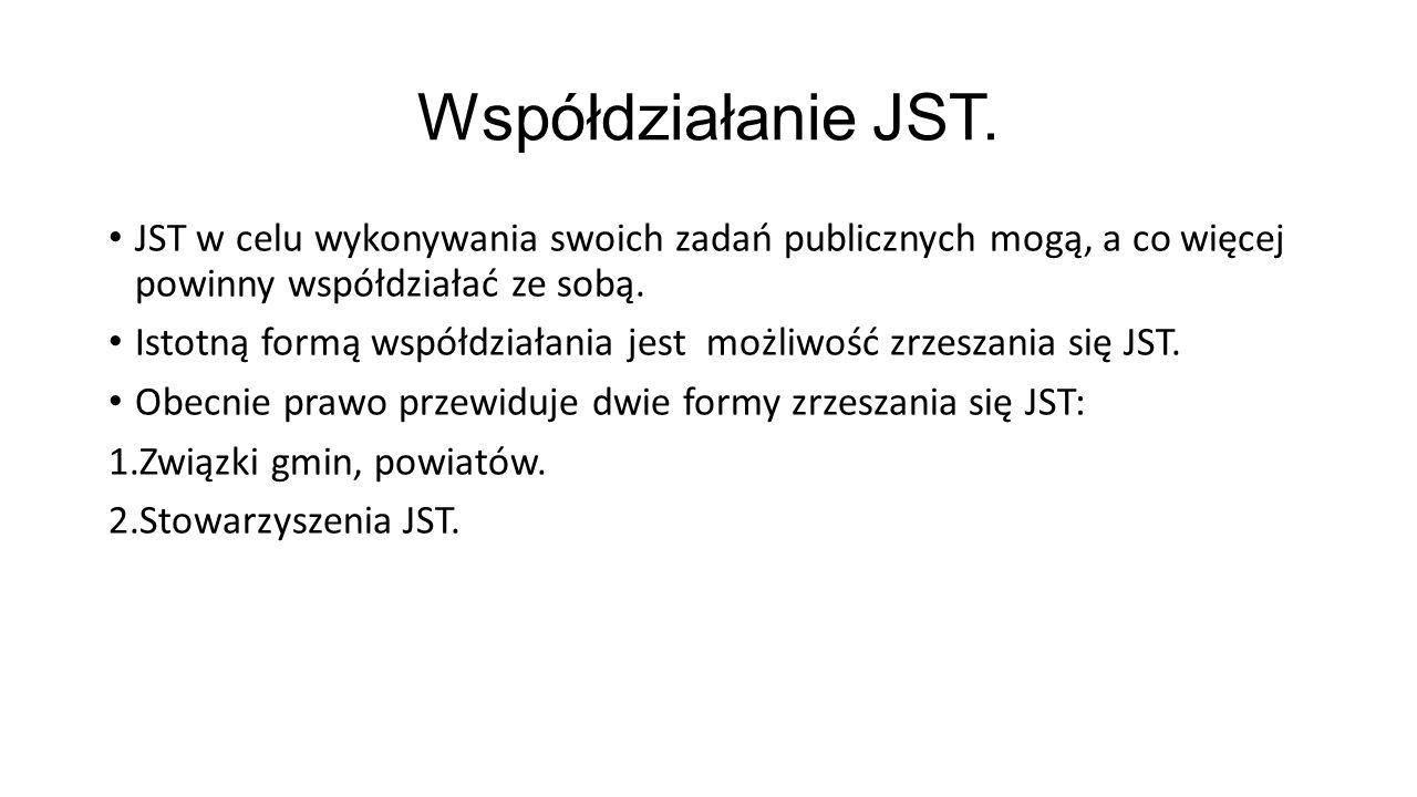 Współdziałanie JST.