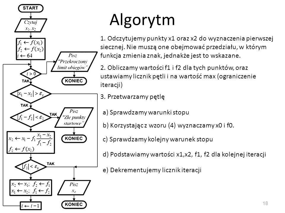 Algorytm 18 1. Odczytujemy punkty x1 oraz x2 do wyznaczenia pierwszej siecznej. Nie muszą one obejmować przedziału, w którym funkcja zmienia znak, jed