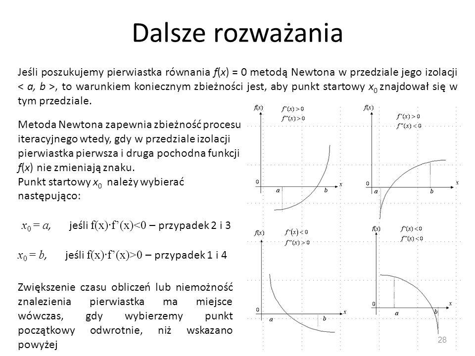 Dalsze rozważania 28 Jeśli poszukujemy pierwiastka równania f(x) = 0 metodą Newtona w przedziale jego izolacji, to warunkiem koniecznym zbieżności jes
