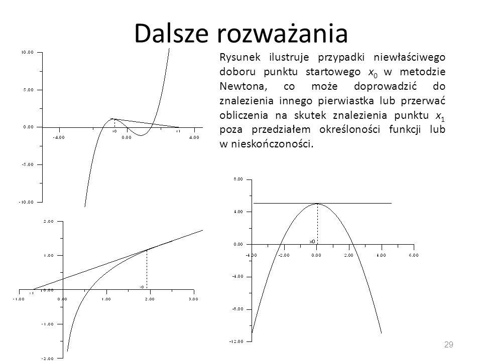Dalsze rozważania 29 Rysunek ilustruje przypadki niewłaściwego doboru punktu startowego x 0 w metodzie Newtona, co może doprowadzić do znalezienia inn