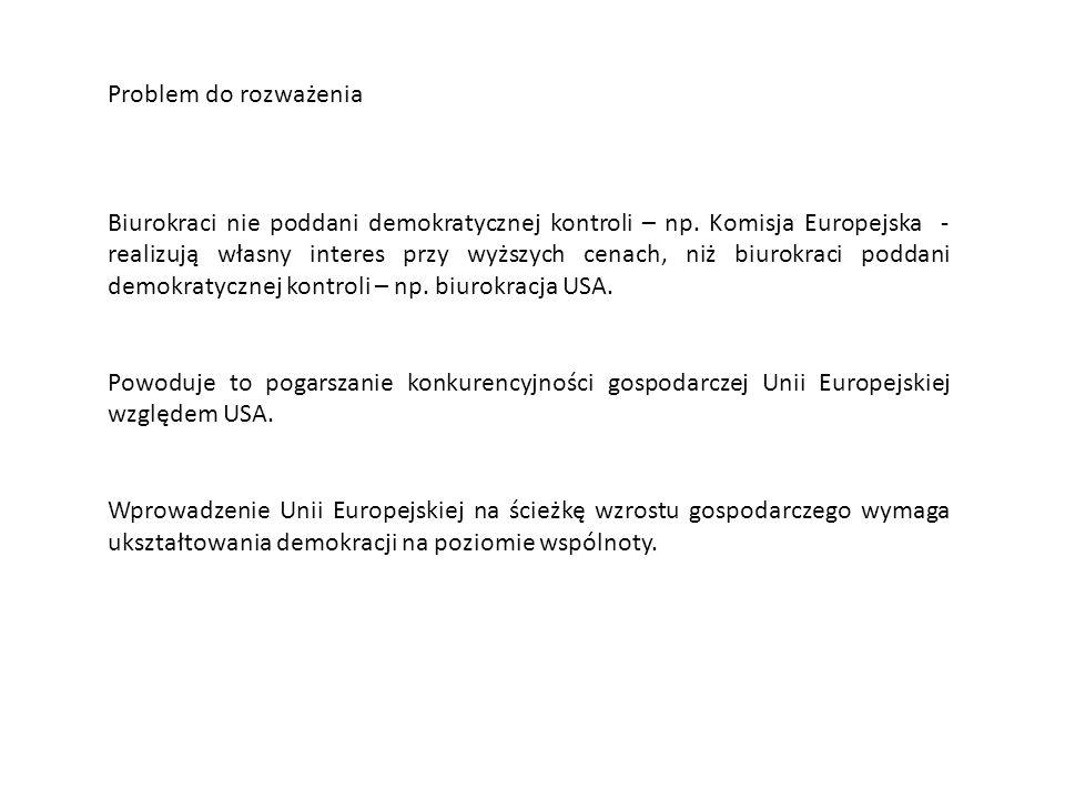 Problem do rozważenia Biurokraci nie poddani demokratycznej kontroli – np. Komisja Europejska - realizują własny interes przy wyższych cenach, niż biu