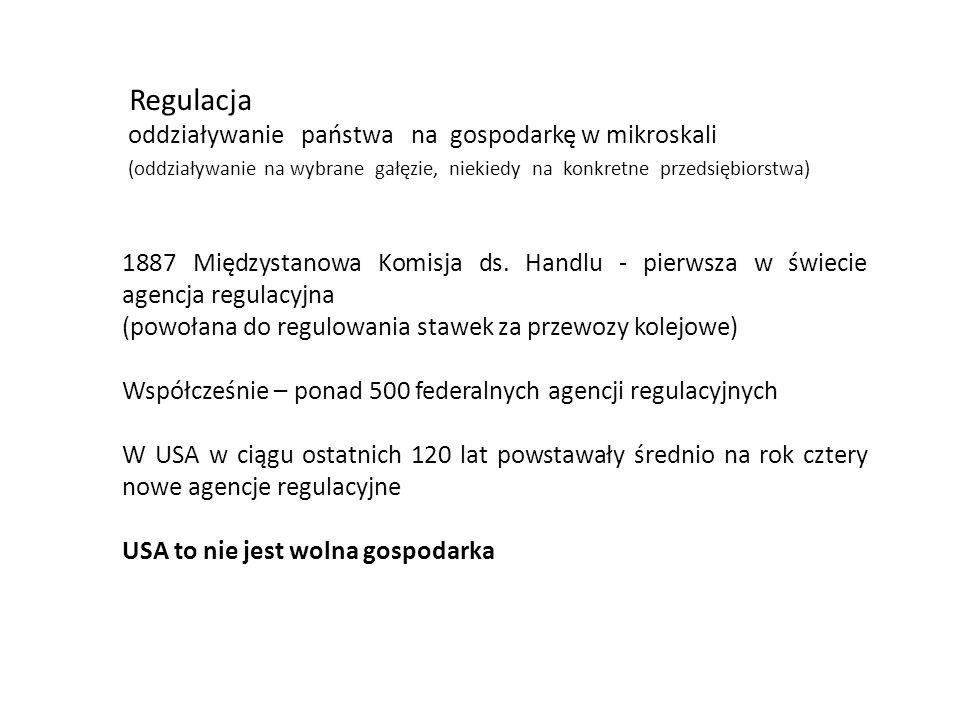 Regulacja oddziaływanie państwa na gospodarkę w mikroskali (oddziaływanie na wybrane gałęzie, niekiedy na konkretne przedsiębiorstwa) 1887 Międzystano