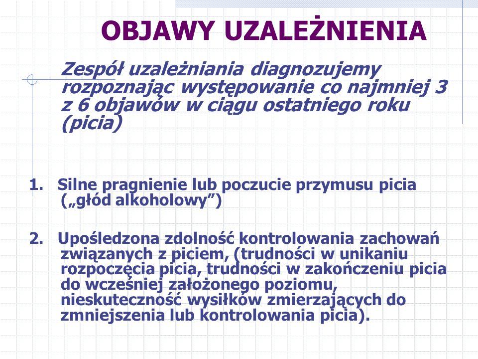 OBJAWY UZALEŻNIENIA 3.