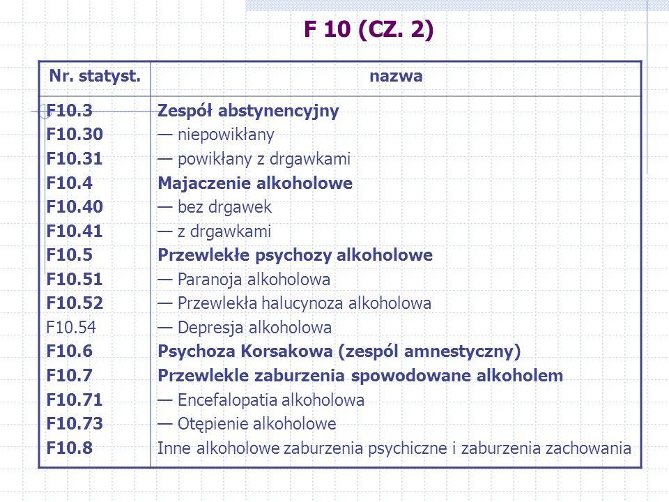 F 10 (CZ. 2) Nr. statyst.nazwa F10.3 F10.30 F10.31 F10.4 F10.40 F10.41 F10.5 F10.51 F10.52 F10.54 F10.6 F10.7 F10.71 F10.73 F10.8 Zespół abstynencyjny