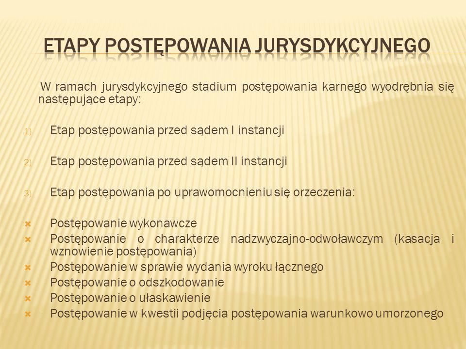 W ramach jurysdykcyjnego stadium postępowania karnego wyodrębnia się następujące etapy: 1) Etap postępowania przed sądem I instancji 2) Etap postępowa