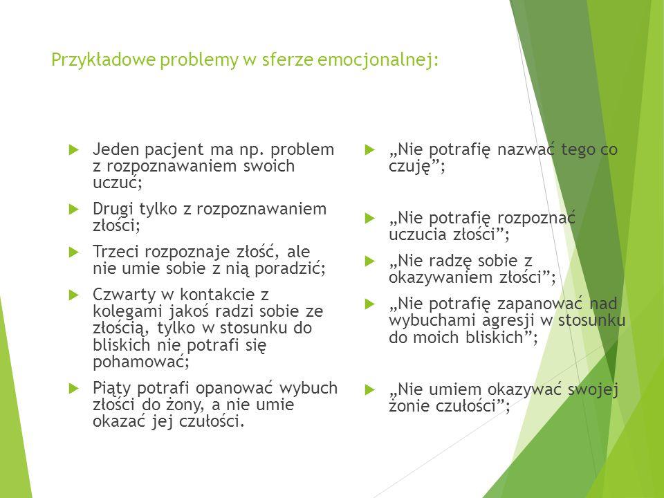 Przykładowe problemy w sferze emocjonalnej:  Jeden pacjent ma np.