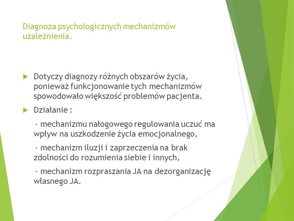 Diagnoza psychologicznych mechanizmów uzależnienia.