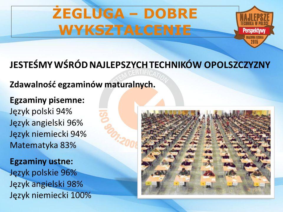 ŻEGLUGA – DOBRE WYKSZTAŁCENIE Zdawalność egzaminów maturalnych. Egzaminy pisemne: Język polski 94% Język angielski 96% Język niemiecki 94% Matematyka