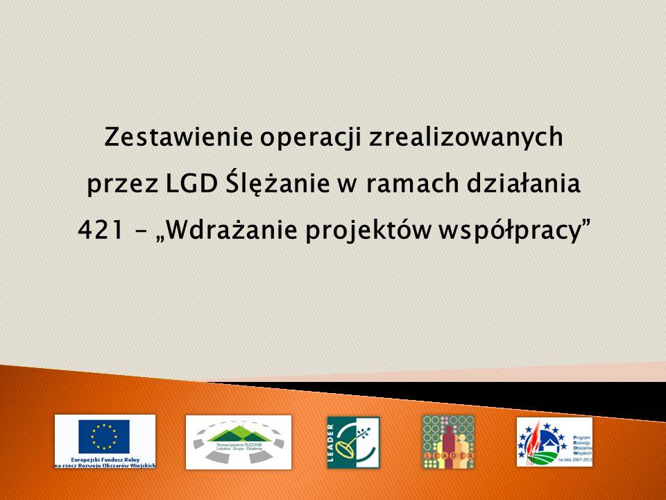"""Zestawienie operacji zrealizowanych przez LGD Ślężanie w ramach działania 421 – """"Wdrażanie projektów współpracy"""