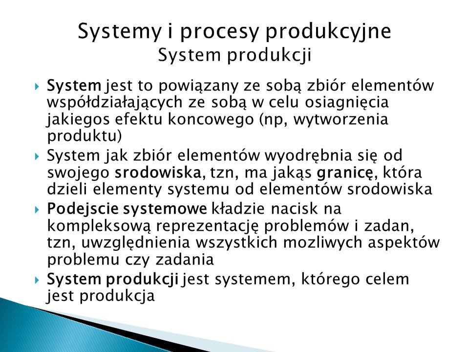  System jest to powiązany ze sobą zbiór elementów współdziałających ze sobą w celu osiagnięcia jakiegos efektu koncowego (np, wytworzenia produktu)  System jak zbiór elementów wyodrębnia się od swojego srodowiska, tzn, ma jakąs granicę, która dzieli elementy systemu od elementów srodowiska  Podejscie systemowe kładzie nacisk na kompleksową reprezentację problemów i zadan, tzn, uwzględnienia wszystkich mozliwych aspektów problemu czy zadania  System produkcji jest systemem, którego celem jest produkcja