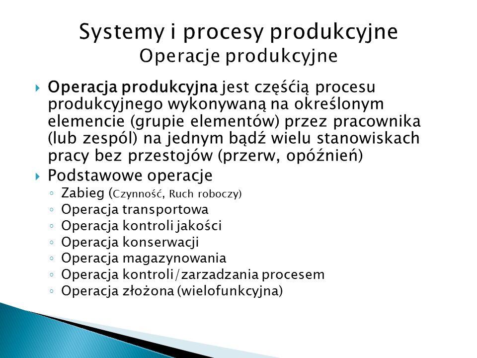  Operacja produkcyjna jest częśćią procesu produkcyjnego wykonywaną na określonym elemencie (grupie elementów) przez pracownika (lub zespól) na jednym bądź wielu stanowiskach pracy bez przestojów (przerw, opóźnień)  Podstawowe operacje ◦ Zabieg ( Czynność, Ruch roboczy) ◦ Operacja transportowa ◦ Operacja kontroli jakości ◦ Operacja konserwacji ◦ Operacja magazynowania ◦ Operacja kontroli/zarzadzania procesem ◦ Operacja złożona (wielofunkcyjna)