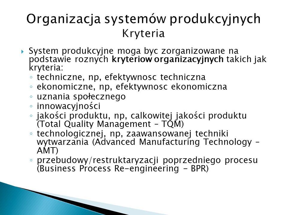  System produkcyjne moga byc zorganizowane na podstawie roznych kryteriow organizacyjnych takich jak kryteria: ◦ techniczne, np, efektywnosc techniczna ◦ ekonomiczne, np, efektywnosc ekonomiczna ◦ uznania społecznego ◦ innowacyjności ◦ jakości produktu, np, calkowitej jakości produktu (Total Quality Management – TQM) ◦ technologicznej, np, zaawansowanej techniki wytwarzania (Advanced Manufacturing Technology – AMT) ◦ przebudowy/restruktaryzacji poprzedniego procesu (Business Process Re-engineering - BPR)