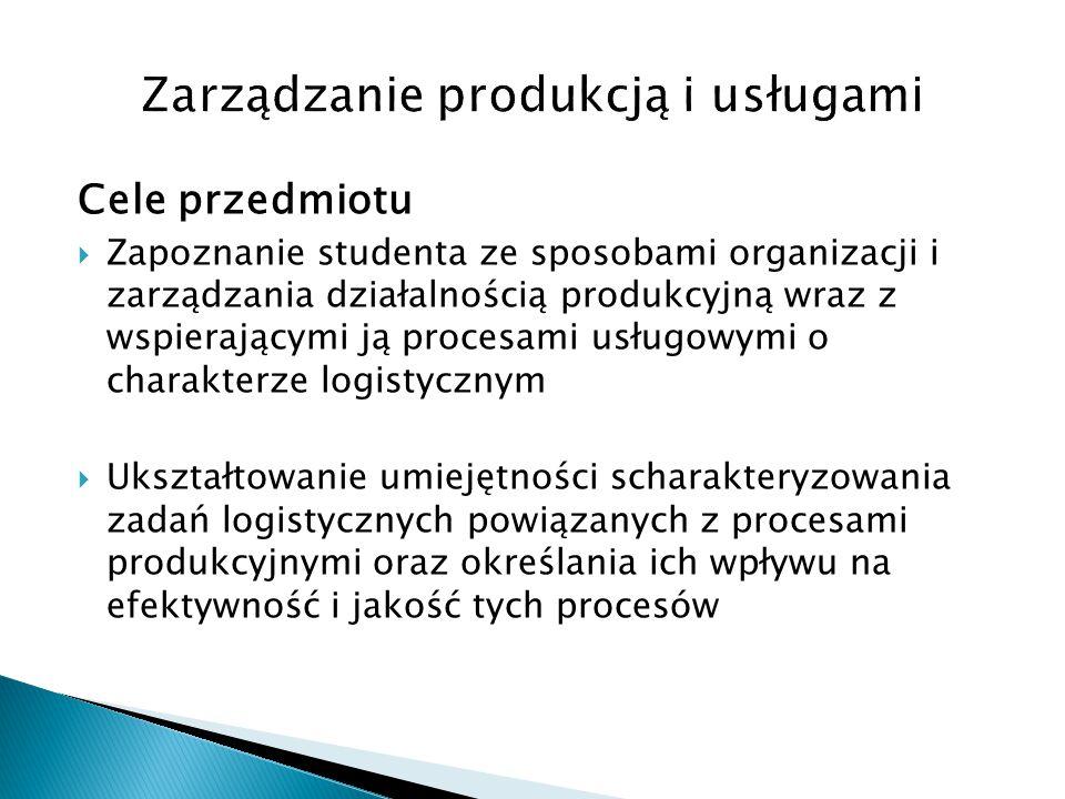 Cele przedmiotu  Zapoznanie studenta ze sposobami organizacji i zarządzania działalnością produkcyjną wraz z wspierającymi ją procesami usługowymi o charakterze logistycznym  Ukształtowanie umiejętności scharakteryzowania zadań logistycznych powiązanych z procesami produkcyjnymi oraz określania ich wpływu na efektywność i jakość tych procesów
