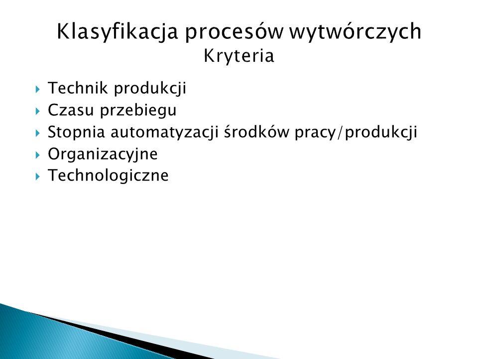  Technik produkcji  Czasu przebiegu  Stopnia automatyzacji środków pracy/produkcji  Organizacyjne  Technologiczne