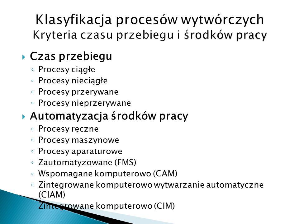  Czas przebiegu ◦ Procesy ciągłe ◦ Procesy nieciągłe ◦ Procesy przerywane ◦ Procesy nieprzerywane  Automatyzacja środków pracy ◦ Procesy ręczne ◦ Procesy maszynowe ◦ Procesy aparaturowe ◦ Zautomatyzowane (FMS) ◦ Wspomagane komputerowo (CAM) ◦ Zintegrowane komputerowo wytwarzanie automatyczne (CIAM) ◦ Zintegrowane komputerowo (CIM)
