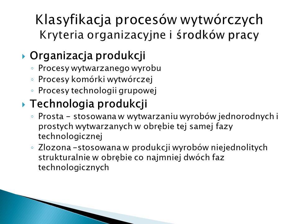  Organizacja produkcji ◦ Procesy wytwarzanego wyrobu ◦ Procesy komórki wytwórczej ◦ Procesy technologii grupowej  Technologia produkcji ◦ Prosta - stosowana w wytwarzaniu wyrobów jednorodnych i prostych wytwarzanych w obrębie tej samej fazy technologicznej ◦ Zlozona -stosowana w produkcji wyrobów niejednolitych strukturalnie w obrębie co najmniej dwóch faz technologicznych