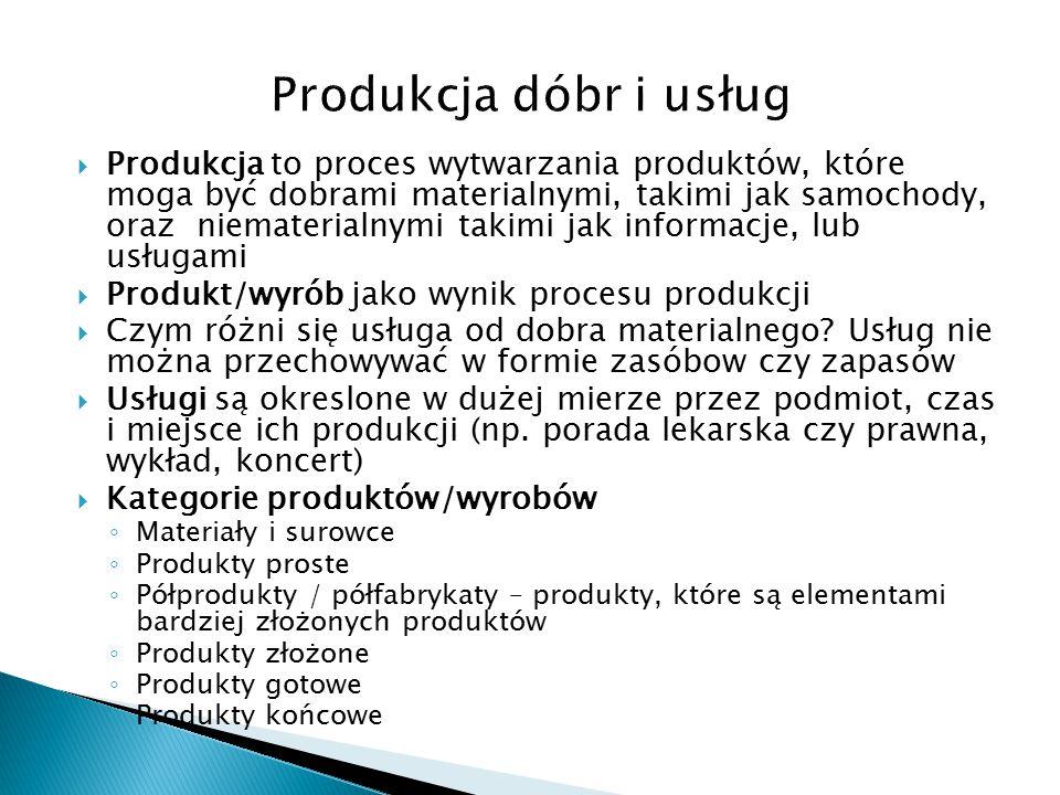 Produkcja to proces wytwarzania produktów, które moga być dobrami materialnymi, takimi jak samochody, oraz niematerialnymi takimi jak informacje, lub usługami  Produkt/wyrób jako wynik procesu produkcji  Czym różni się usługa od dobra materialnego.