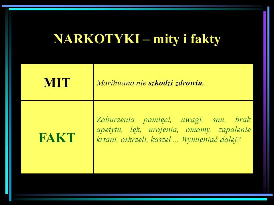 NARKOTYKI – mity i fakty MIT Marihuana nie szkodzi zdrowiu. FAKT Zaburzenia pamięci, uwagi, snu, brak apetytu, lęk, urojenia, omamy, zapalenie krtani,