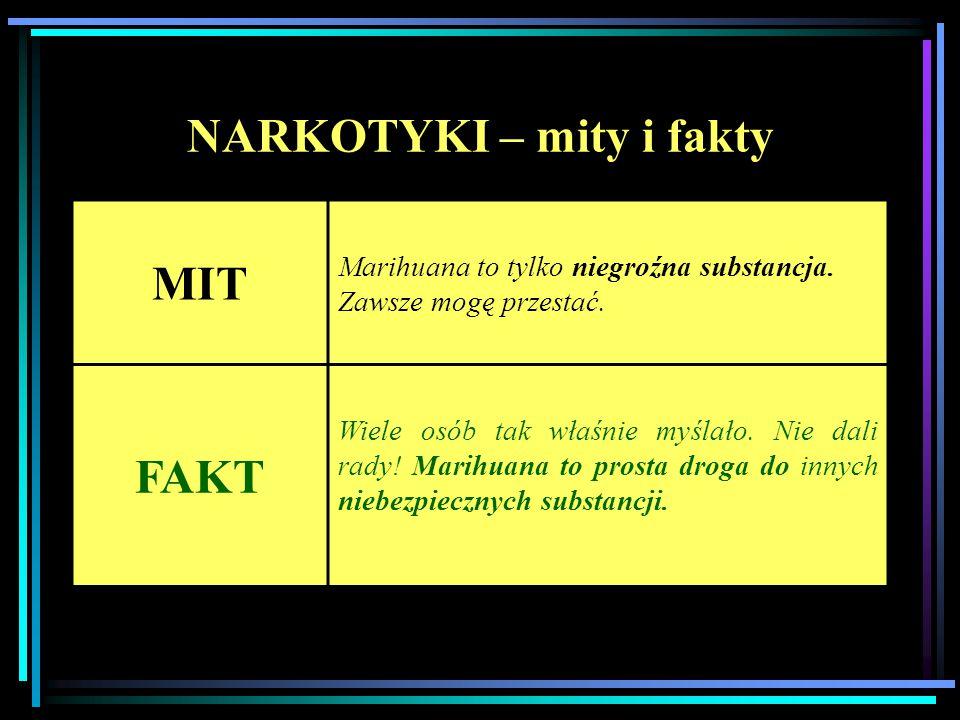 NARKOTYKI – mity i fakty MIT Marihuana to tylko niegroźna substancja. Zawsze mogę przestać. FAKT Wiele osób tak właśnie myślało. Nie dali rady! Marihu