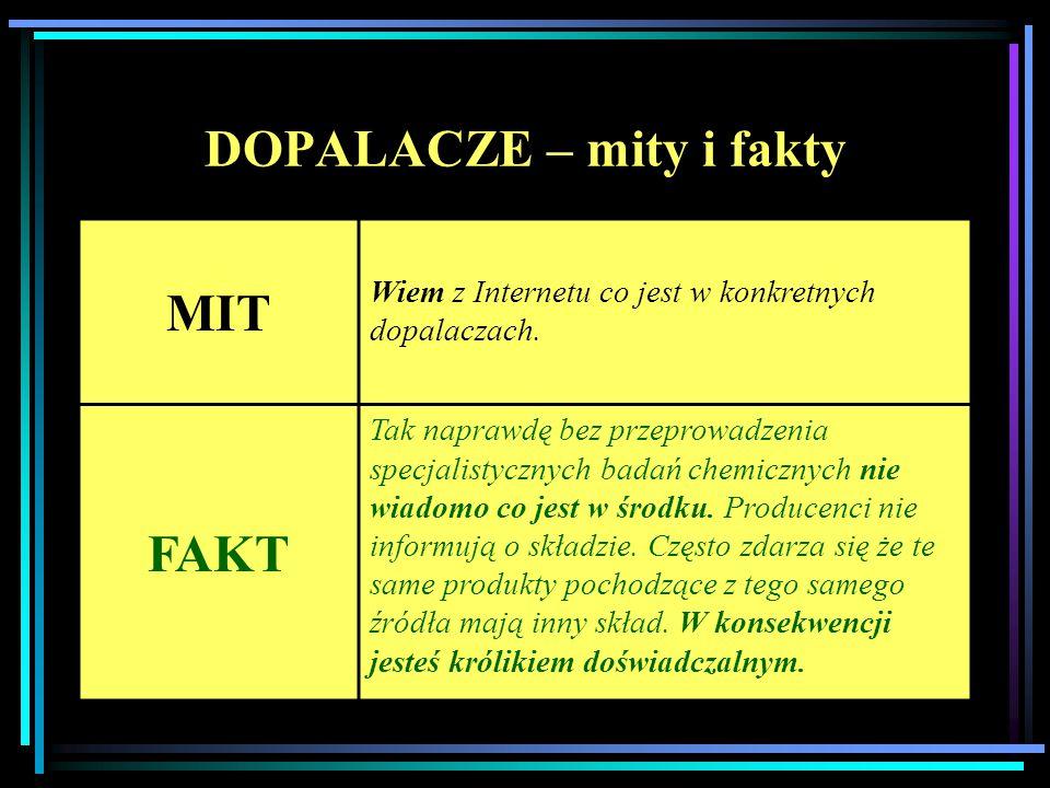 DOPALACZE – mity i fakty MIT Wiem z Internetu co jest w konkretnych dopalaczach. FAKT Tak naprawdę bez przeprowadzenia specjalistycznych badań chemicz