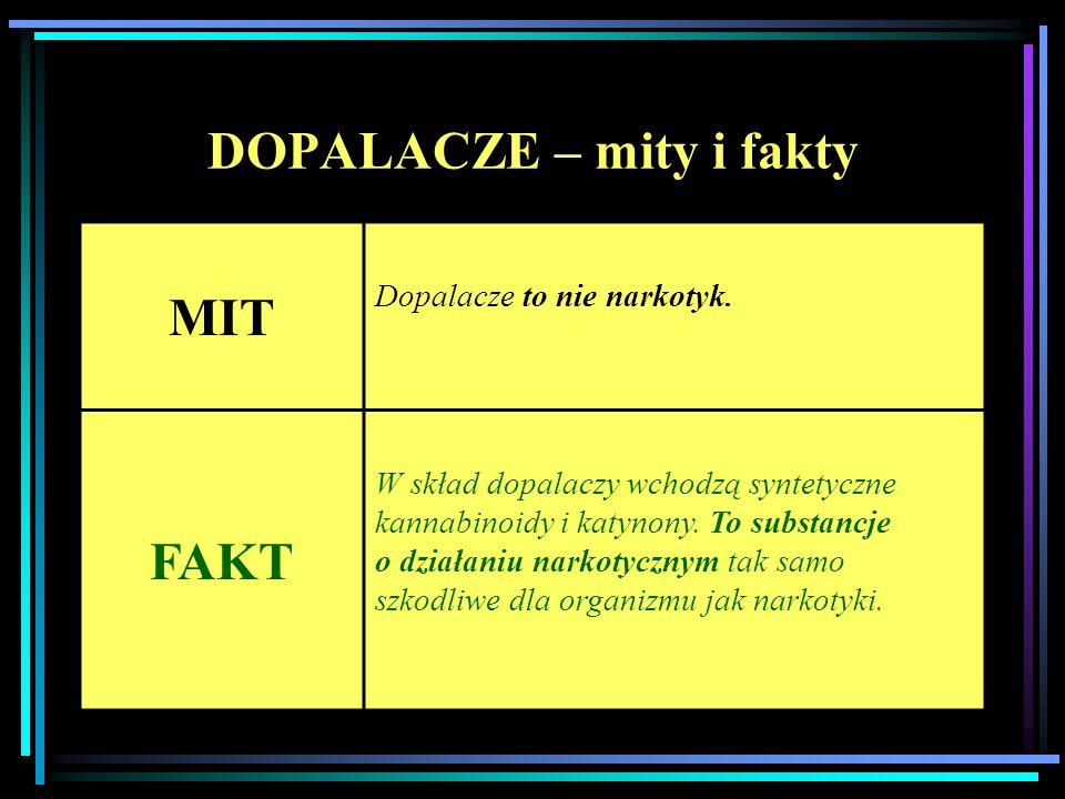 DOPALACZE – mity i fakty MIT Dopalacze to nie narkotyk. FAKT W skład dopalaczy wchodzą syntetyczne kannabinoidy i katynony. To substancje o działaniu