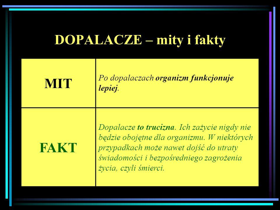 DOPALACZE – mity i fakty MIT Po dopalaczach organizm funkcjonuje lepiej. FAKT Dopalacze to trucizna. Ich zażycie nigdy nie będzie obojętne dla organiz
