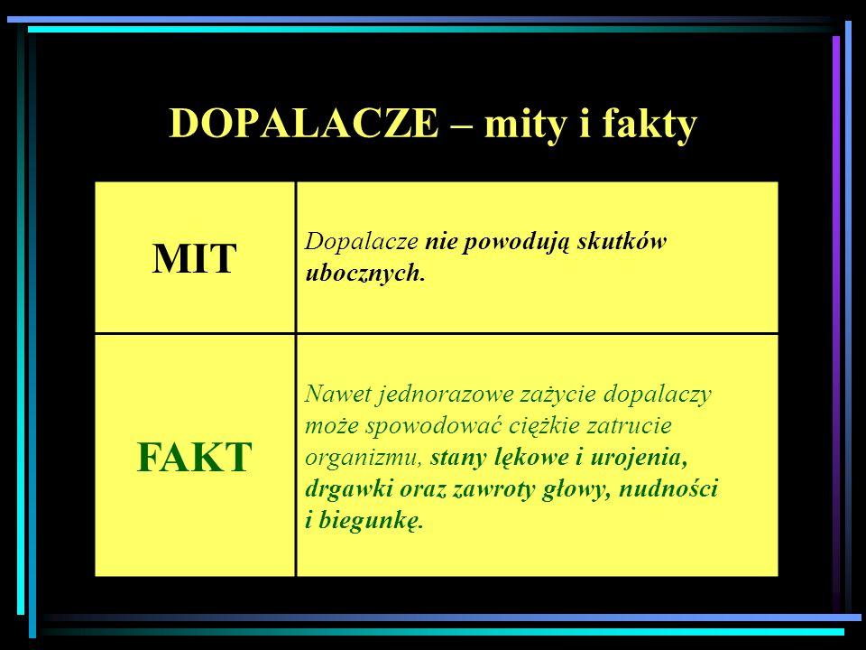 DOPALACZE – mity i fakty MIT Dopalacze nie powodują skutków ubocznych. FAKT Nawet jednorazowe zażycie dopalaczy może spowodować ciężkie zatrucie organ