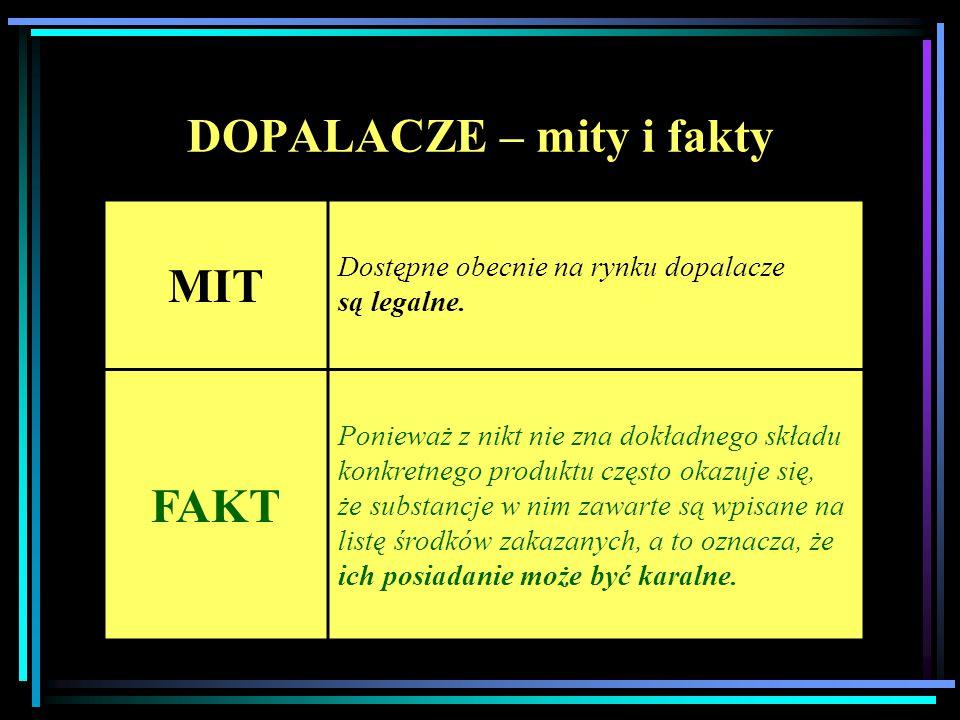 DOPALACZE – mity i fakty MIT Dostępne obecnie na rynku dopalacze są legalne. FAKT Ponieważ z nikt nie zna dokładnego składu konkretnego produktu częst