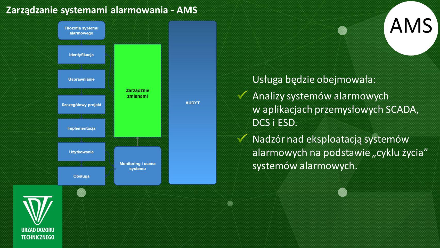 AMS Zarządzanie systemami alarmowania - AMS Usługa będzie obejmowała: Analizy systemów alarmowych w aplikacjach przemysłowych SCADA, DCS i ESD. Nadzór