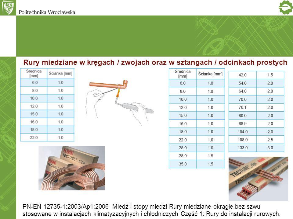 Rury miedziane w kręgach / zwojach oraz w sztangach / odcinkach prostych PN-EN 12735-1:2003/Ap1:2006 Miedź i stopy miedzi Rury miedziane okrągłe bez s