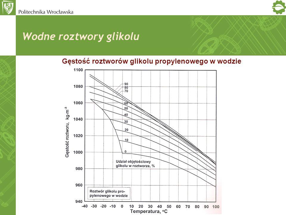 Wodne roztwory glikolu Gęstość roztworów glikolu propylenowego w wodzie