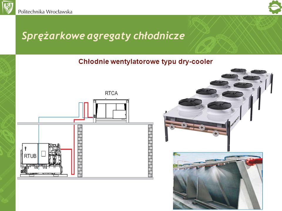 Sprężarkowe agregaty chłodnicze Chłodnie wentylatorowe typu dry-cooler