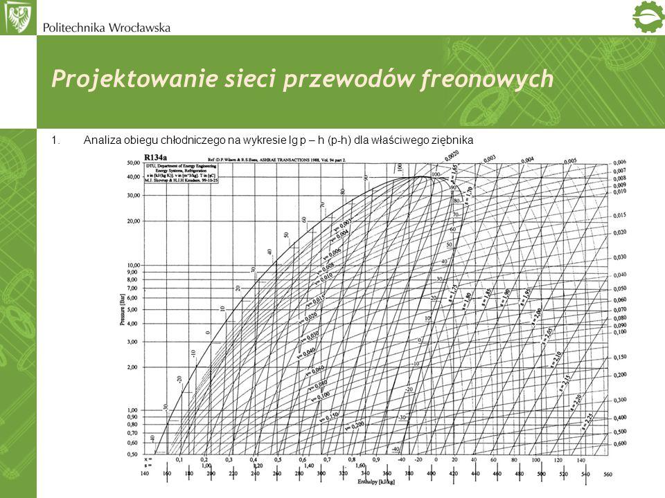 Projektowanie sieci przewodów freonowych 1.Analiza obiegu chłodniczego na wykresie lg p – h (p-h) dla właściwego ziębnika