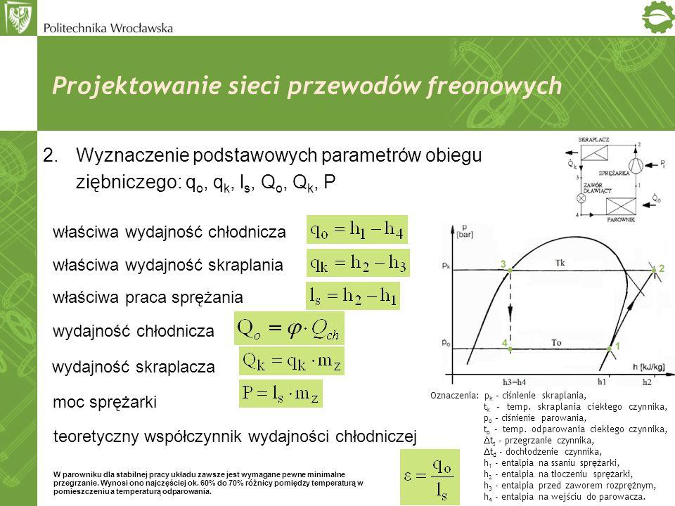 2.Wyznaczenie podstawowych parametrów obiegu ziębniczego: q o, q k, l s, Q o, Q k, P Projektowanie sieci przewodów freonowych Oznaczenia: p k – ciśnie