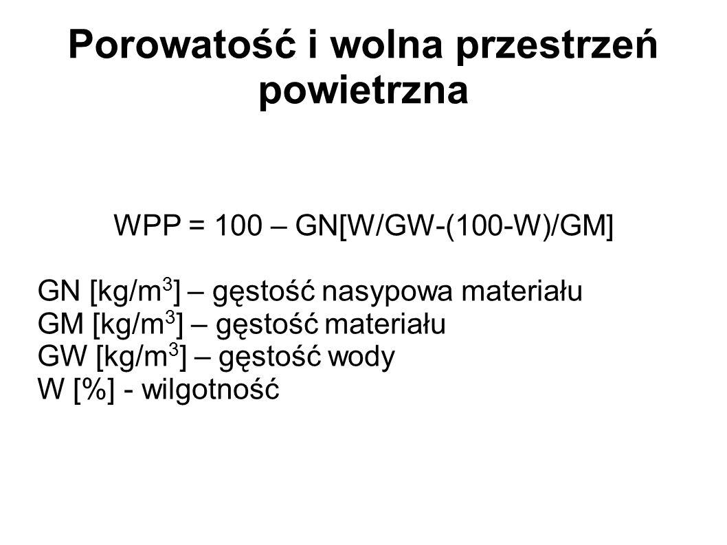 Porowatość i wolna przestrzeń powietrzna WPP = 100 – GN[W/GW-(100-W)/GM] GN [kg/m 3 ] – gęstość nasypowa materiału GM [kg/m 3 ] – gęstość materiału GW [kg/m 3 ] – gęstość wody W [%] - wilgotność