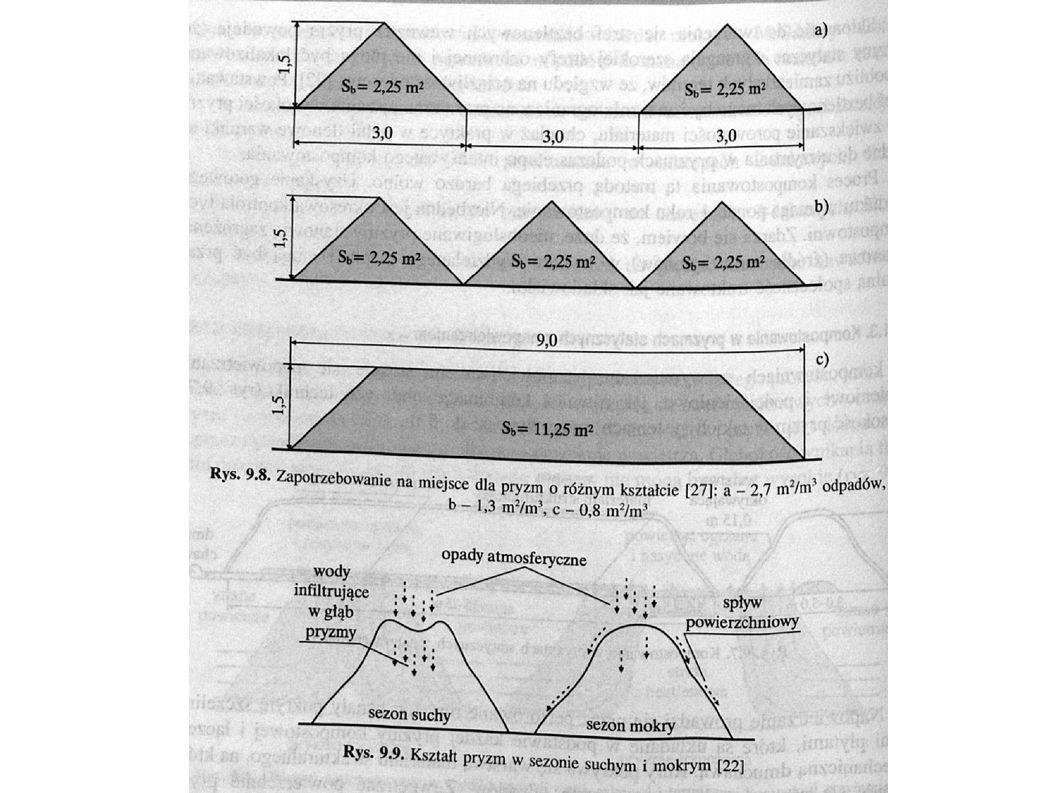 Kompostowanie w pryzmach przerzucanych - lepsze napowietrzenie - homogenizacja mieszanki - zmniejszenie ryzyka powstawania odorów - wysokość 1,5-3,5 m, szerokość 3,0-7,5 m - czas kompostowania 9-12 tygodni