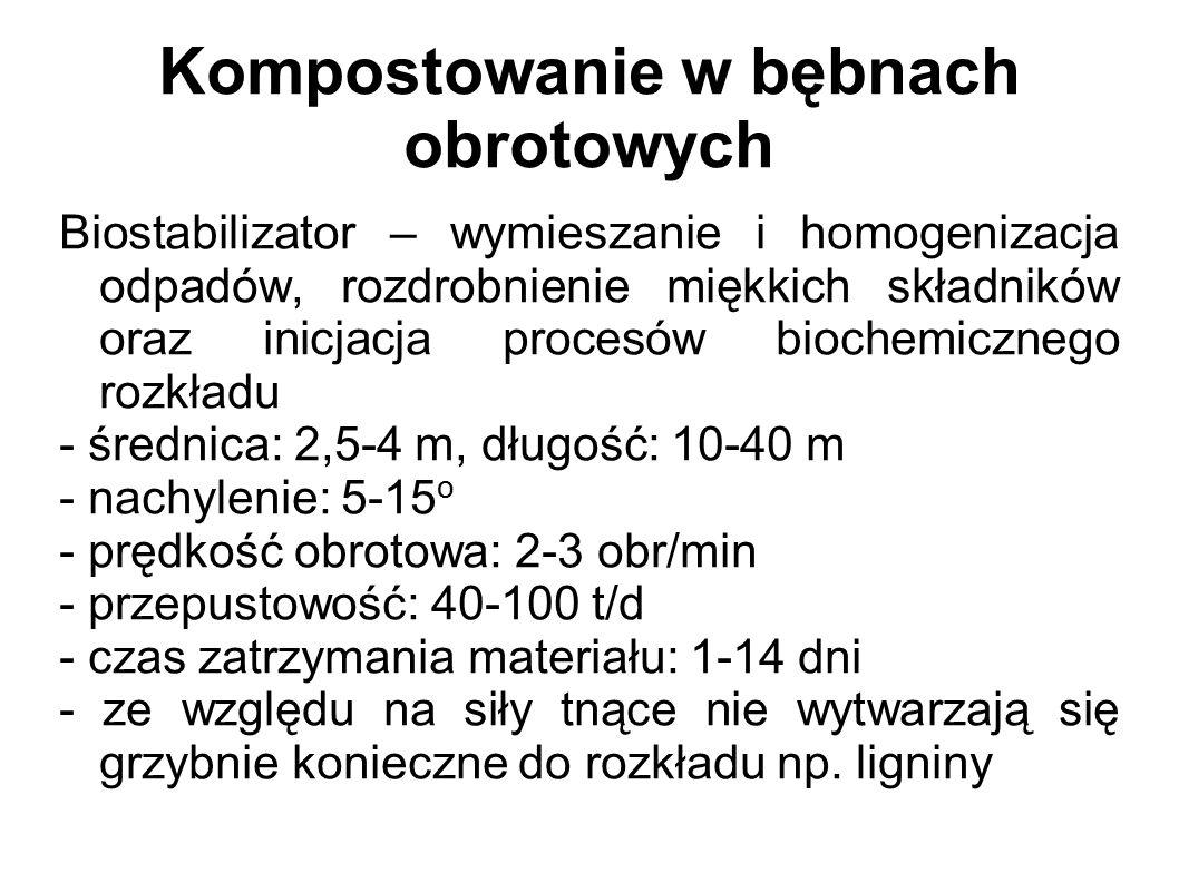 Kompostowanie w bębnach obrotowych Biostabilizator – wymieszanie i homogenizacja odpadów, rozdrobnienie miękkich składników oraz inicjacja procesów bi