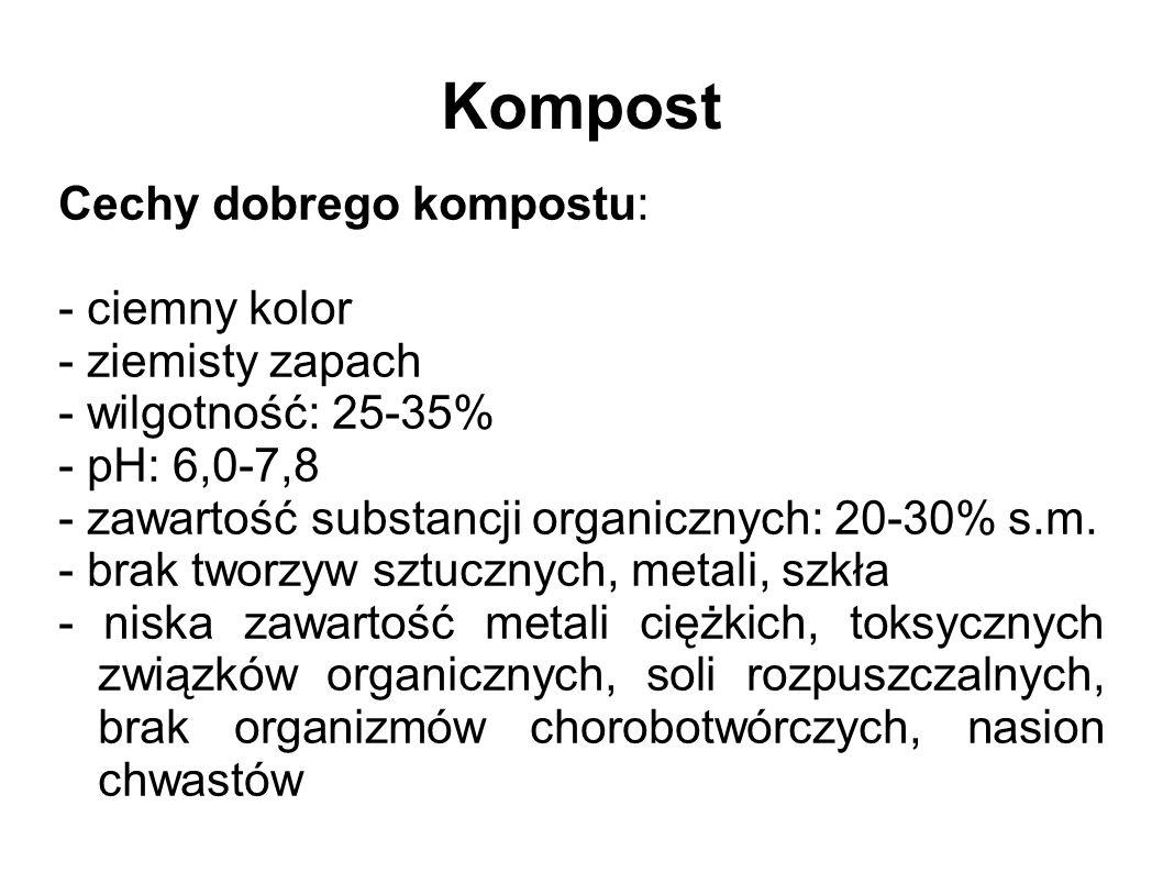 Kompost Cechy dobrego kompostu: - ciemny kolor - ziemisty zapach - wilgotność: 25-35% - pH: 6,0-7,8 - zawartość substancji organicznych: 20-30% s.m. -