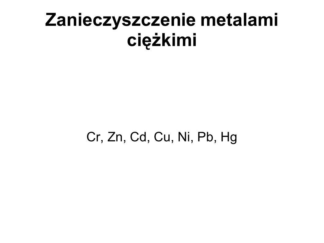 Zanieczyszczenie metalami ciężkimi Cr, Zn, Cd, Cu, Ni, Pb, Hg